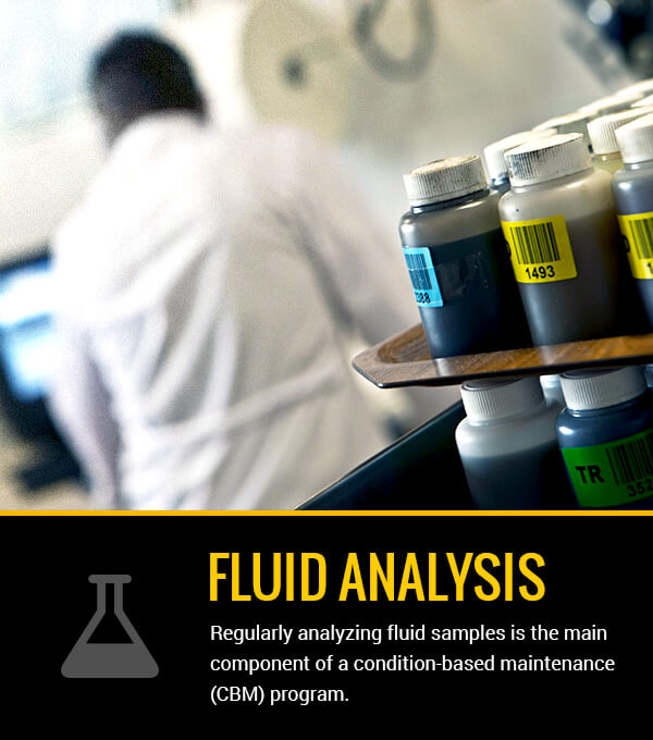 Analyzing Equipment Fluid Samples